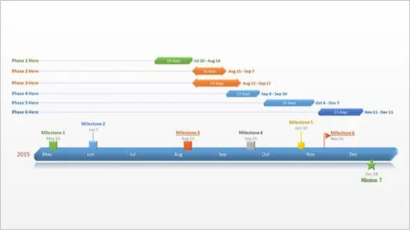 10+ Advertising Timeline Templates \u2013 Free Sample, Example, Format - sample advertising timeline
