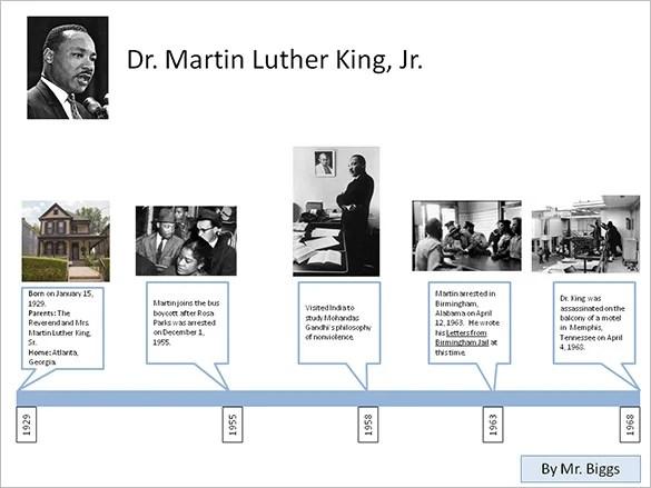6+ Biography Timeline Templates \u2013 Free Word, Excel Format Download - Sample Biography Timeline