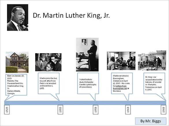 Sample Timelines Martin Luther King Autobiography Timeline - sample historical timeline
