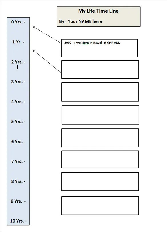 Blank Timeline Template Timeline Templates For Teachers Timelines