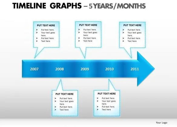 five year timeline template datariouruguay - sample powerpoint timeline