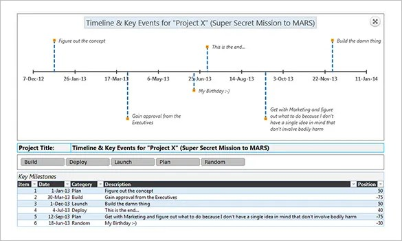Timeline Chart Template u2013 9+ Free Sample, Example, Format Download - sample historical timeline