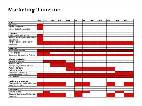 marketing timeline example - Goalgoodwinmetals - Marketing Timeline Template
