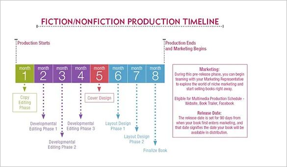 film timeline template