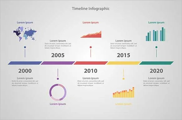 11+ Business Timeline Templates \u2013 Free Sample, Example, Format - sample business timeline