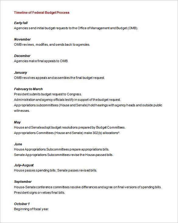 budget timeline template   node2003-cvresume.paasprovider.com