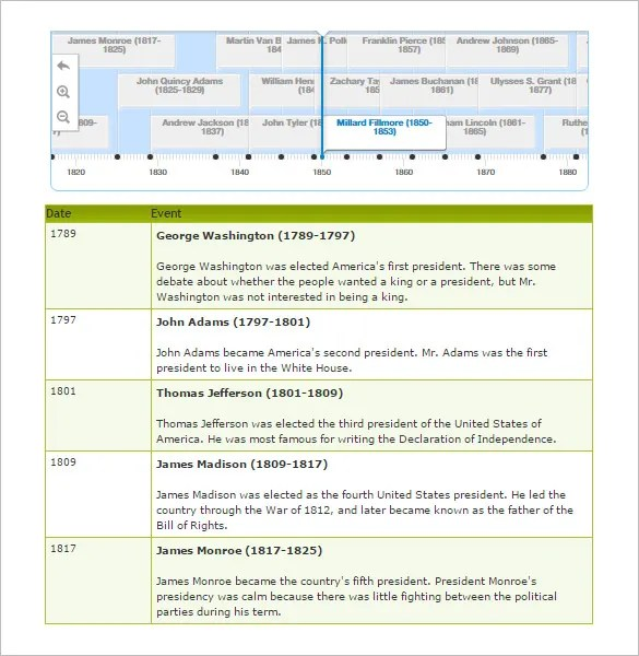 9+ Biography Timeline Templates \u2013 Free Sample, Example, Format - Sample Biography Timeline