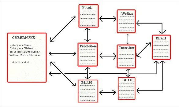 Website Storyboard Templates \u2013 9+ Free Word, Excel, PDF, PPT Format