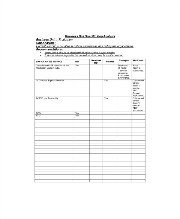 Software Gap Analysis Template - 4+ Free PDF Documents Download - sample gap analysis