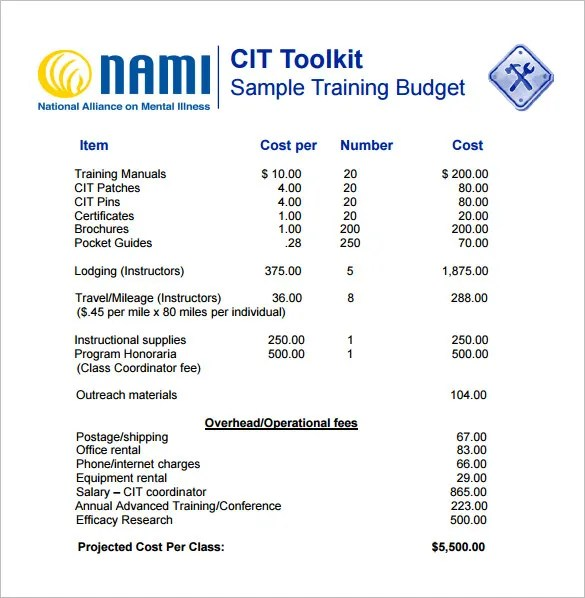 sample training budget - Trisamoorddiner