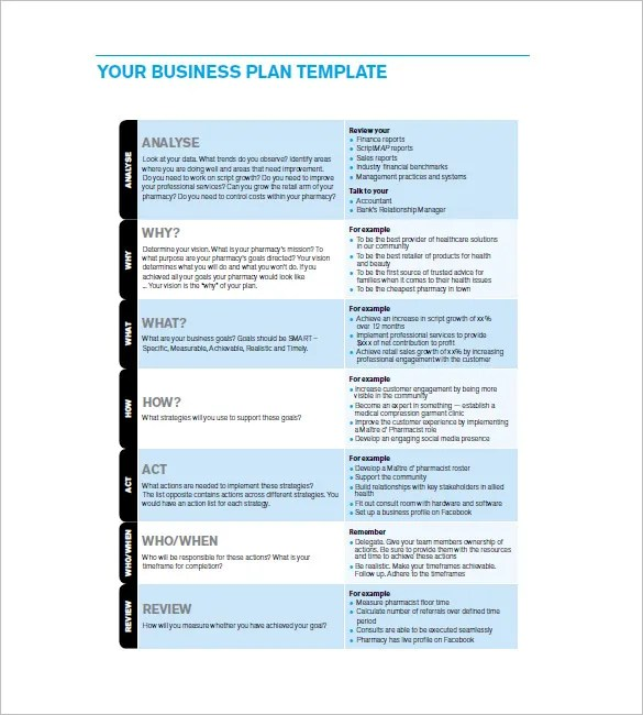 ... Business Action Plan Template U2013 6+ Free Word, Excel, PDF Format    Action ...  Business Action Plan Template