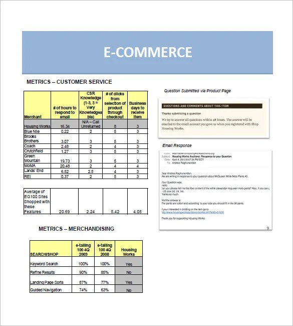 retail business plan template - 28 images - best photos of retail