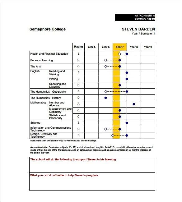 Progress Report Card Template Pre Kindergarten Report Card