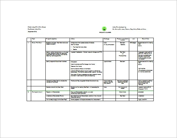 project action plan template word - 28 images - action plan template
