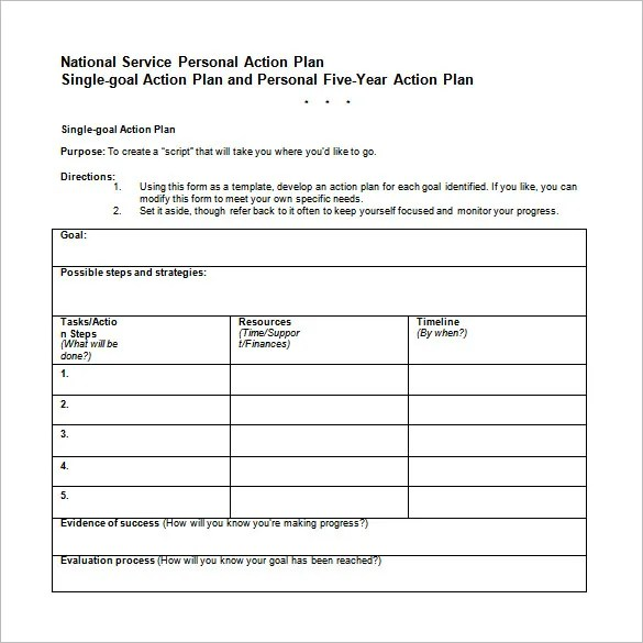 Fig-01-Carmine-Gallo-Marketjpg (576×445) Presentation Planners - sample personal action plans