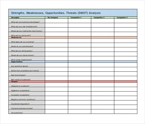 SWOT Analysis Template - 52+ Free Word, Excel, PDF Free  Premium - analysis templates