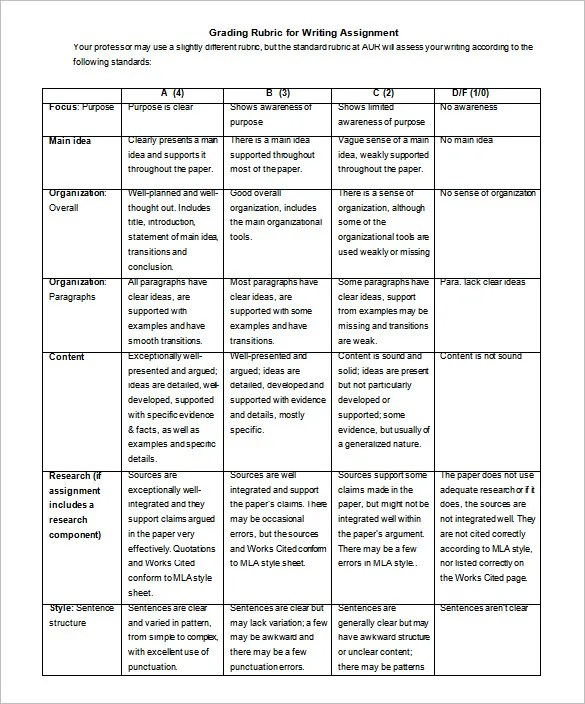 Rubric Template - 47+ Free Word, Excel, PDF Format Free  Premium