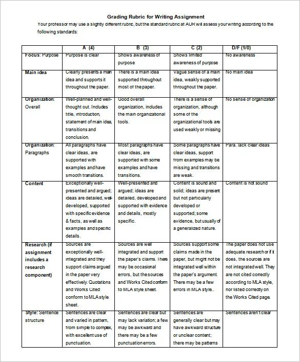 resume rubric for college students