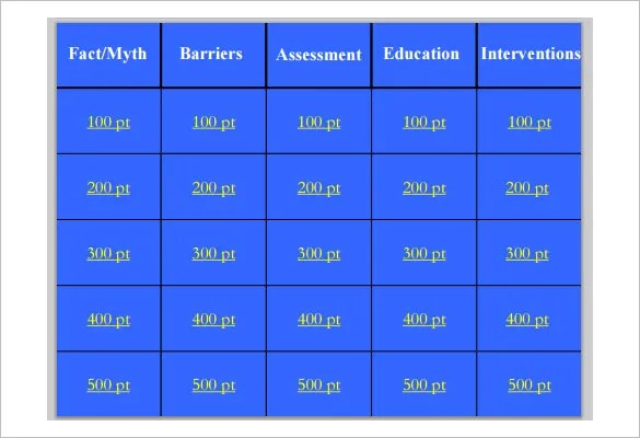 Jeopardy Template - 13+ Free Word, Excel, PPT, PDF Format Download