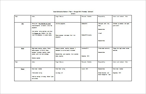 Action Plan Example Primary School Action Plan Sample Template - action plan sample template
