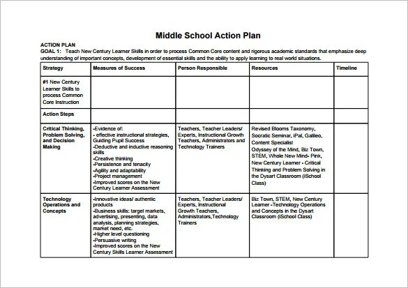 School Action Plan Template u2013 11+ Free Sample, Example, Format - plan of action format