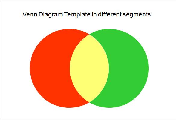 20+ Editable Venn Diagram Templates Free Word, PDF, Doc Formats