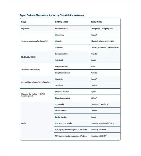 Free List Sample Free Sample Household Chore List Templates Free