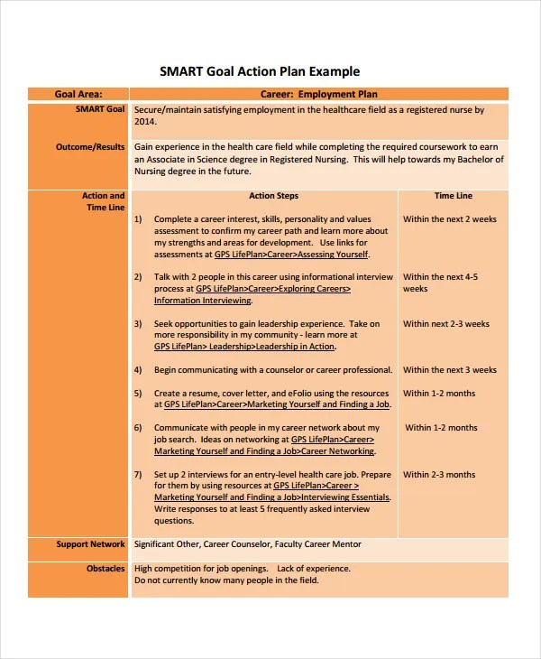 Example Of Action Plan Simple Personal Action Plan Example Free - action plan sample template