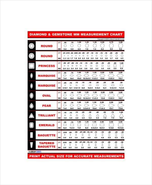 Diamond Ring Clarity Chart Template - 3+ Free PDF Documents Download - diamond size chart template
