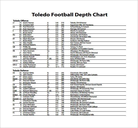 youth football depth chart