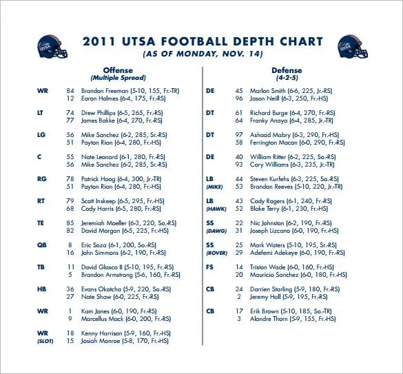Football Depth Chart Template \u2013 10+ Free Word, Excel, PDF Format