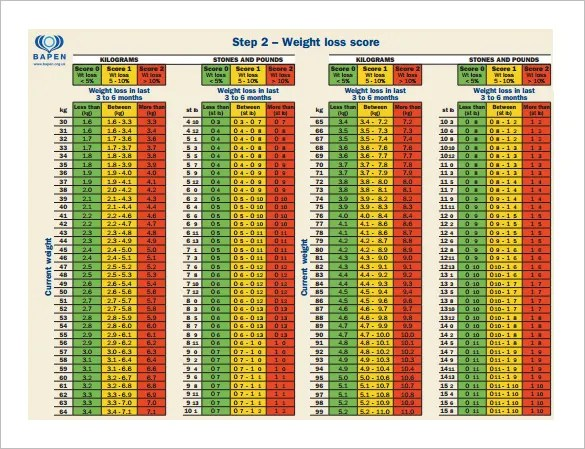 Weight Loss Chart Template \u2013 9+ Free Word, Excel, PDF Format