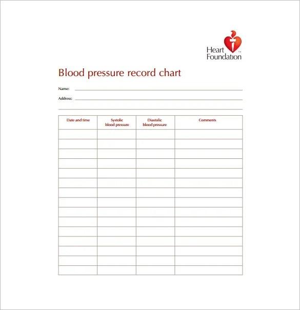 Blood Pressure Chart Template \u2013 11+ Free Sample, Example, Format
