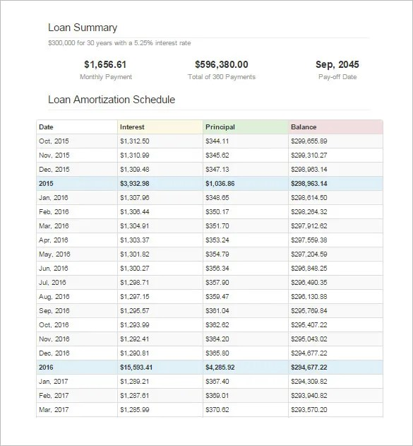 loan amortization calculator online - Towerssconstruction