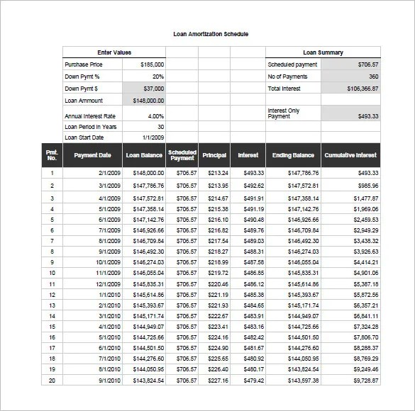 amortization schedule free - Funfpandroid - Mortgage Amortization Template