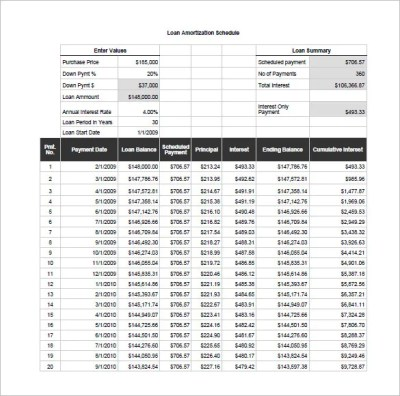Amortization Schedule Template - 13+ Free Word, Excel, PDF Format Download! | Free & Premium ...