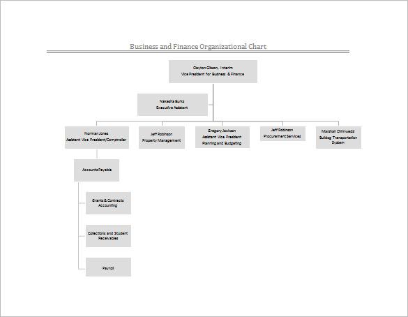 Organizational Chart Template \u2013 9+ Free Sample, Example, Format - departmental structure template