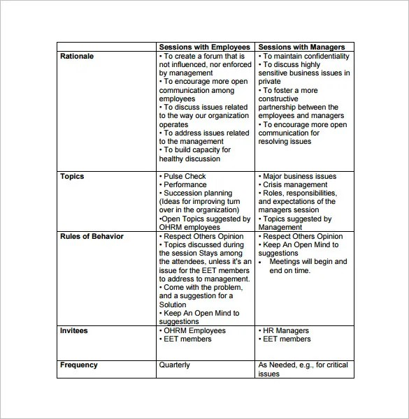 sample action plan template excel - tvsputnik - example of action plan template