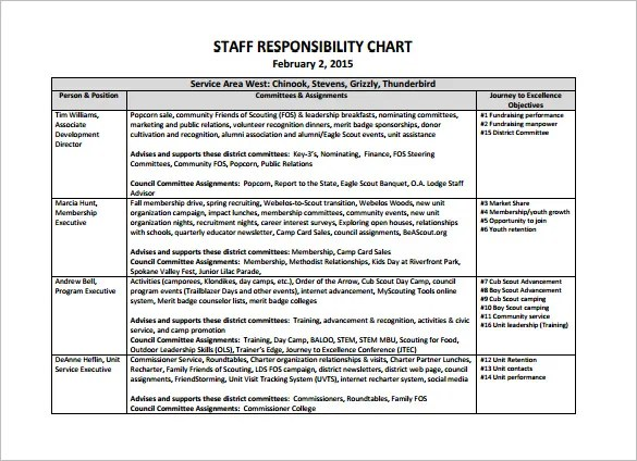 Responsibility Chart Template \u2013 11+ Free Sample, Example, Format