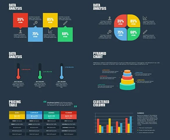 11+ PowerPoint Chart Template - Free Sample, Example, Format