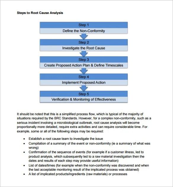 26+ Analysis Templates - DOC, PDF, Excel, AI Free  Premium Templates