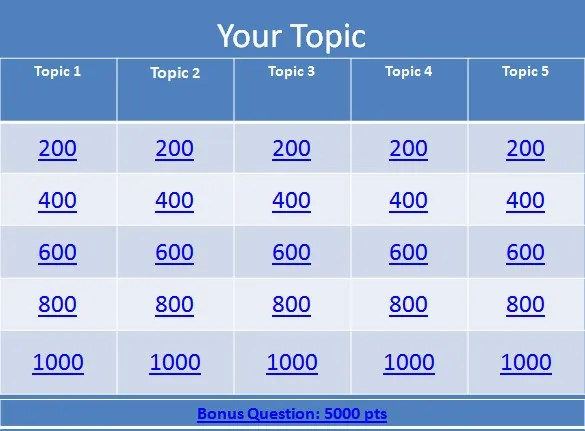 Jeopardy Template Powerpoint With Sound Jeopardy Template 13 Free