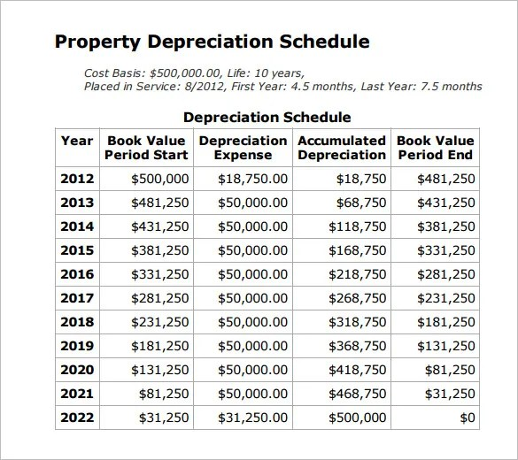 sample depreciation schedule - Mendicharlasmotivacionales