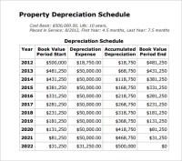 Download Rental Property Depreciation Calculator | Gantt ...