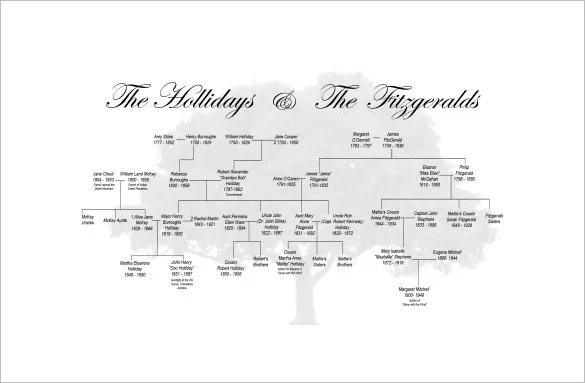 template family - Josemulinohouse - ms office family tree