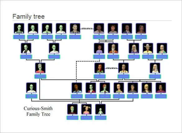 Large Family Tree Template \u2013 13+ Free Sample, Example, Format - family tree example