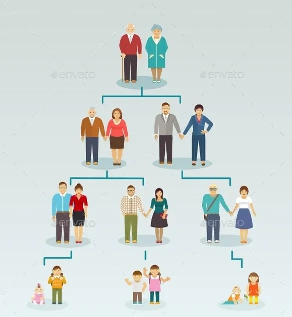 Family Tree Diagram Template - 15+ Free Word , Excel, PDF Free