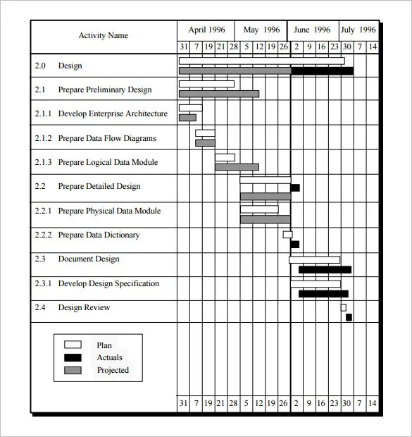 project timetable example - Ozilalmanoof - project timetable