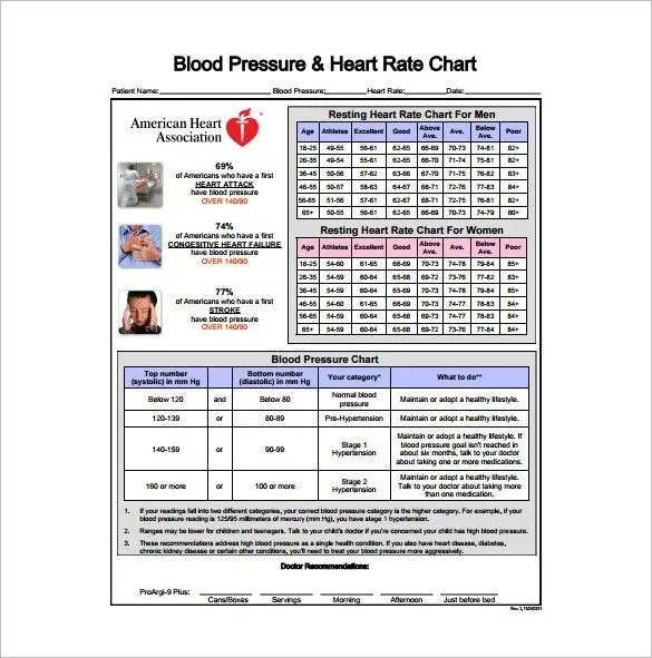 Blood Pressure Chart Template - 13 Free Excel, PDF, Word Documents - Heart Rate Chart Template