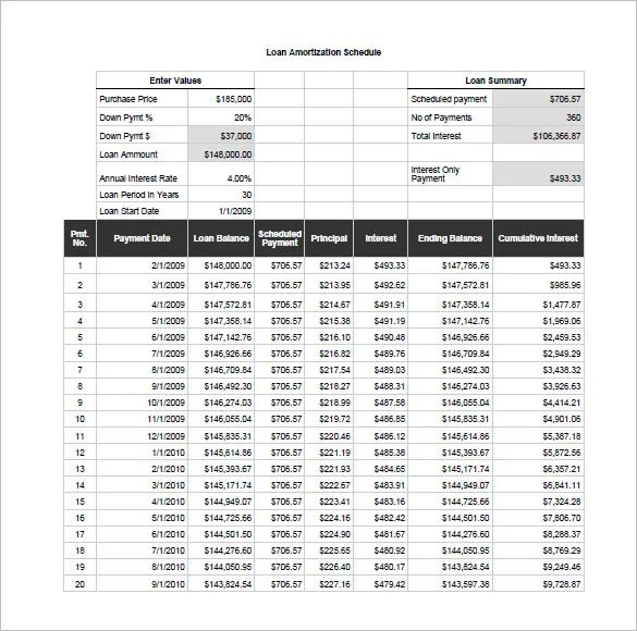 loan amortization schedule google sheets